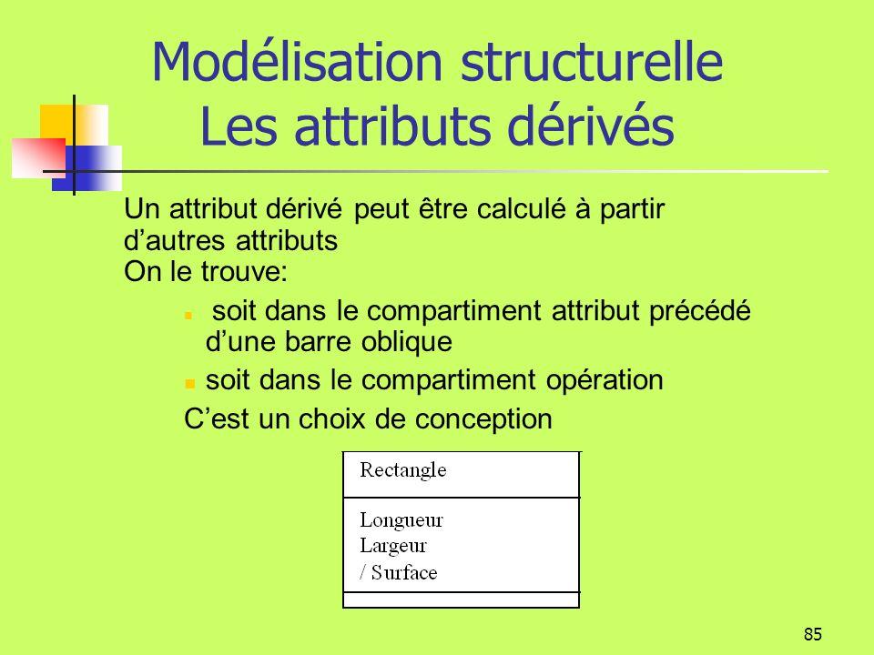 Modélisation structurelle Les attributs dérivés