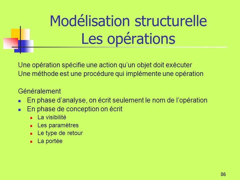 Modélisation structurelle Les opérations
