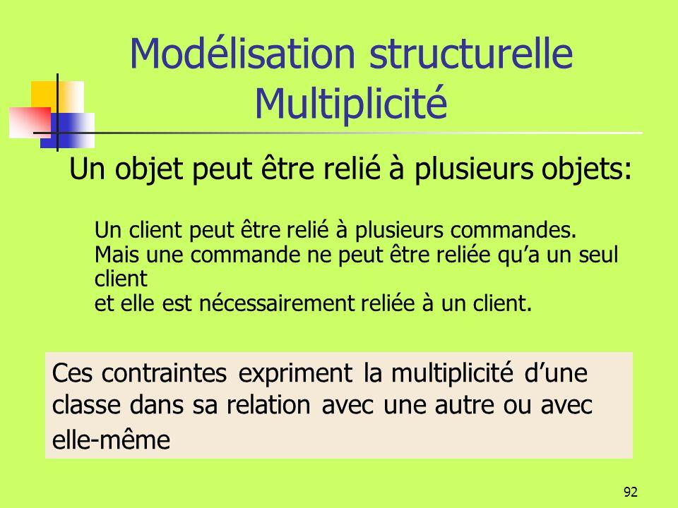 Modélisation structurelle Multiplicité