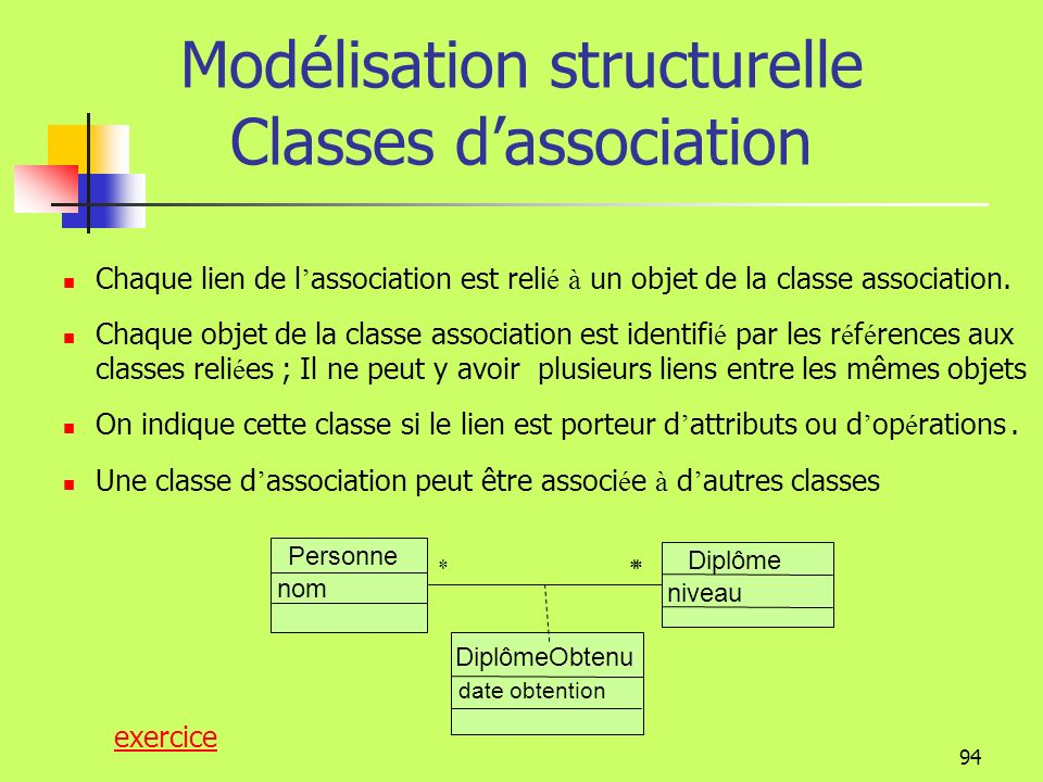 Modélisation structurelle Classes d'association