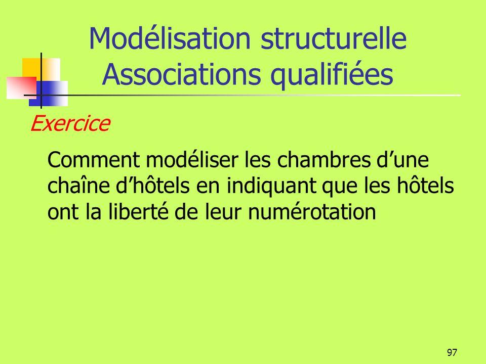 Modélisation structurelle Associations qualifiées