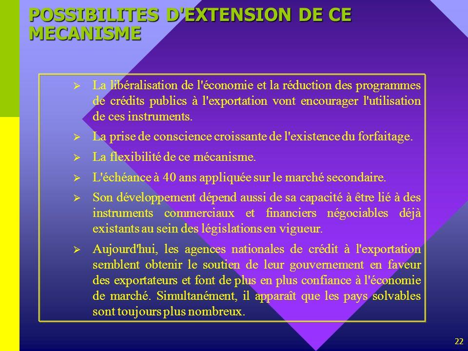 POSSIBILITES D EXTENSION DE CE MECANISME
