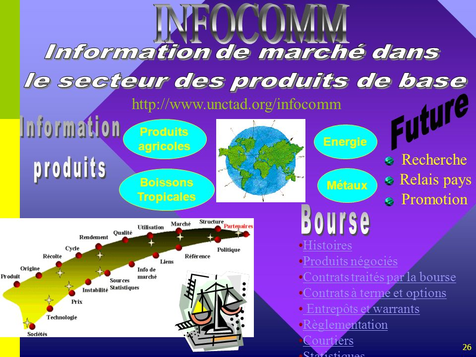 INFOCOMM Future Information produits Bourse