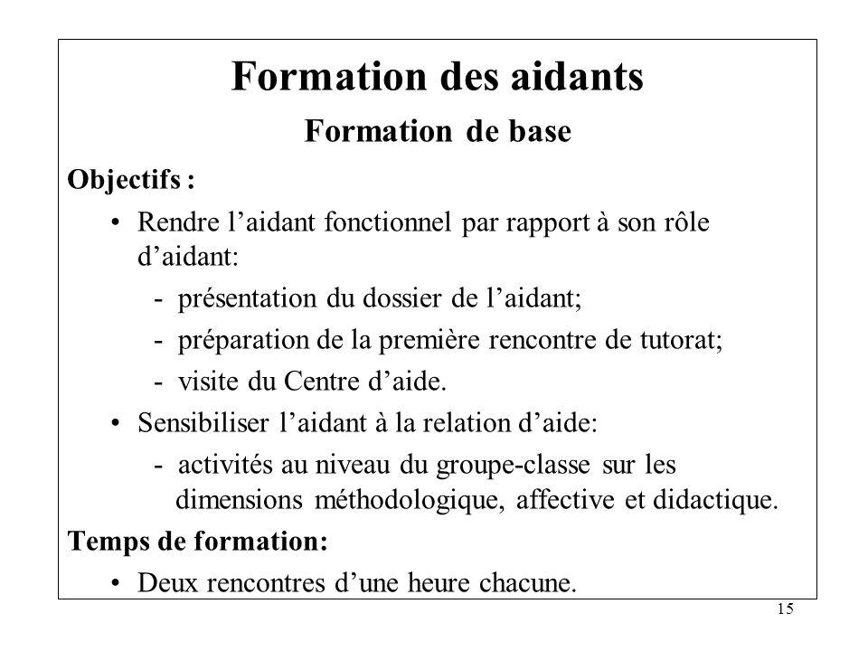 Formation des aidants Formation de base Objectifs :