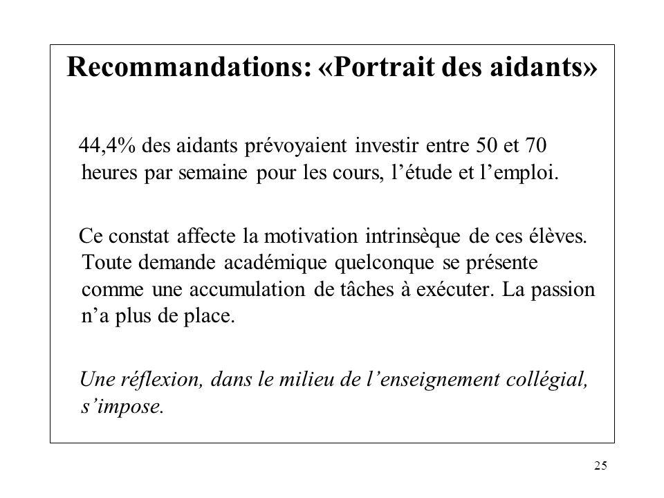 Recommandations: «Portrait des aidants»