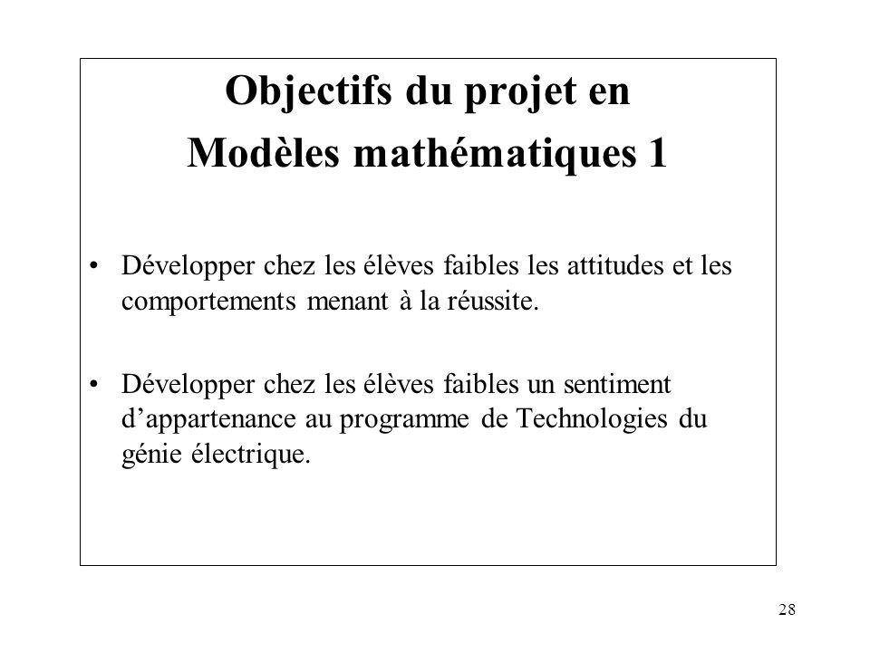 Modèles mathématiques 1