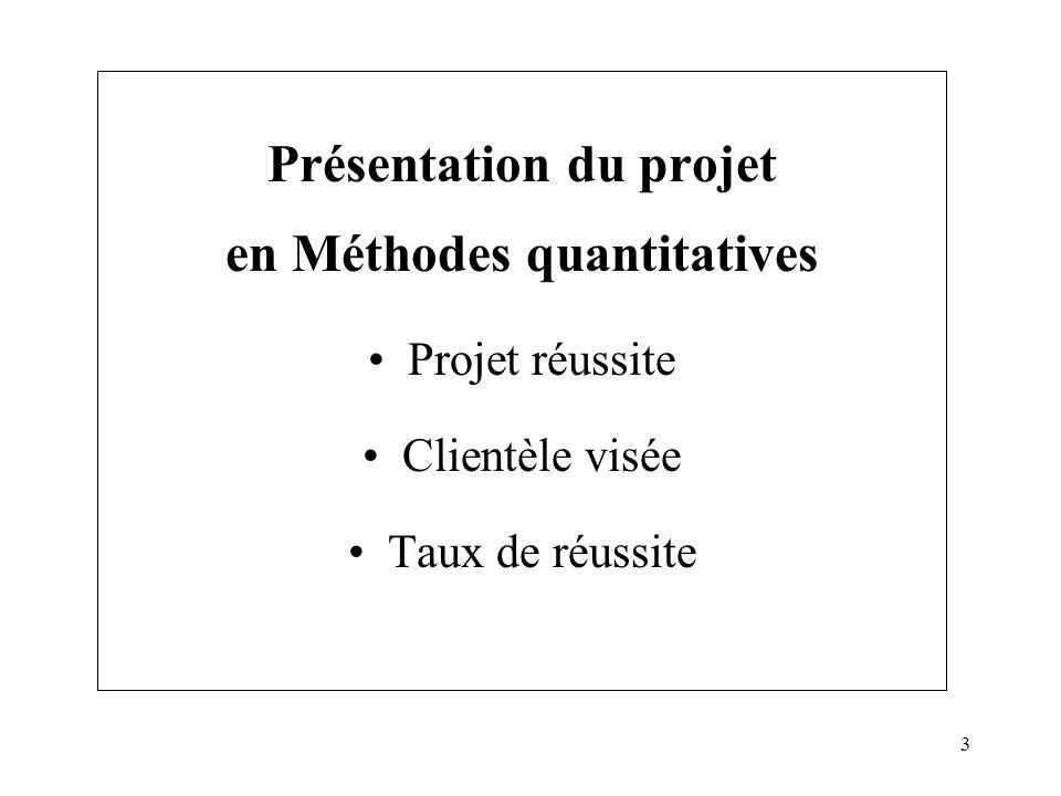Présentation du projet en Méthodes quantitatives