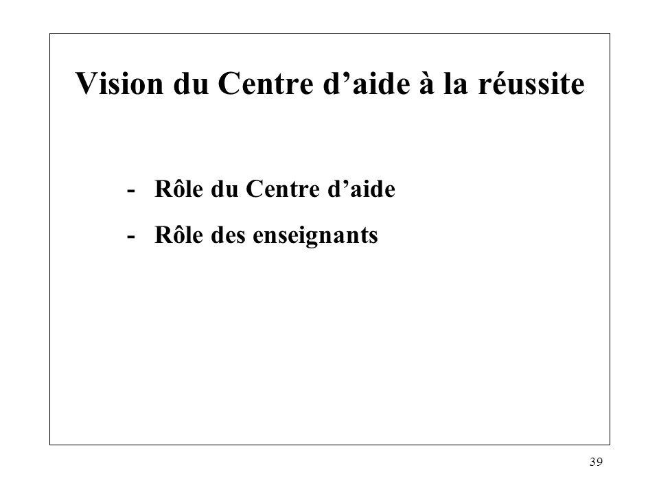 Vision du Centre d'aide à la réussite