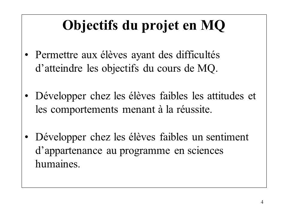Objectifs du projet en MQ
