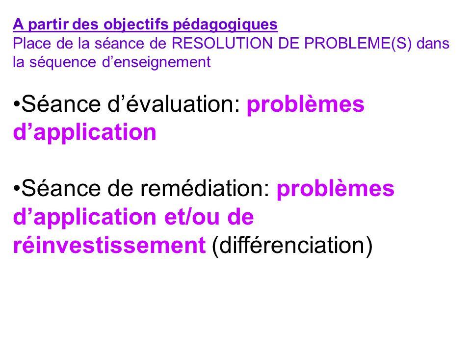 Séance d'évaluation: problèmes d'application
