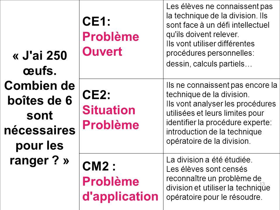 CE2: Situation Problème