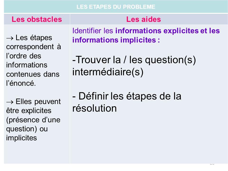 -Trouver la / les question(s) intermédiaire(s)