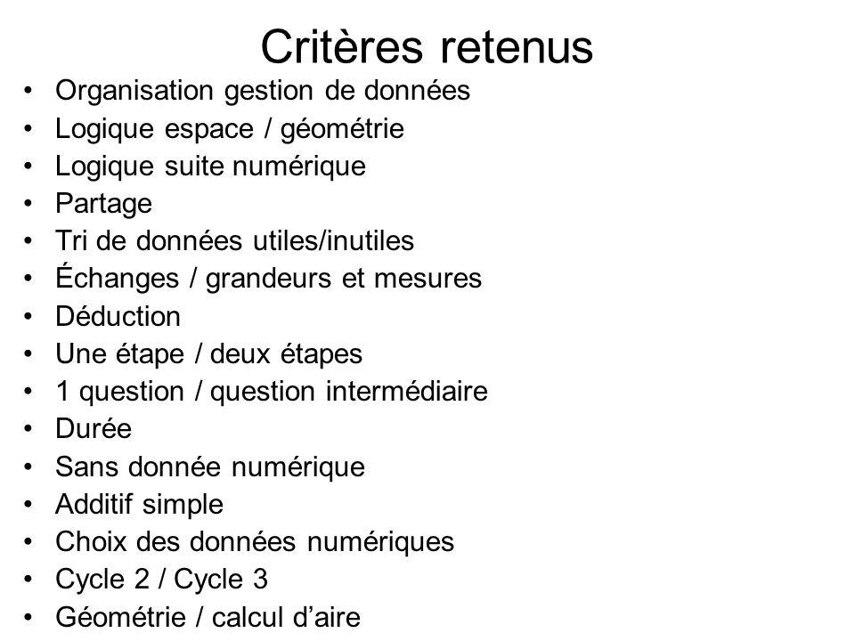 Critères retenus Organisation gestion de données