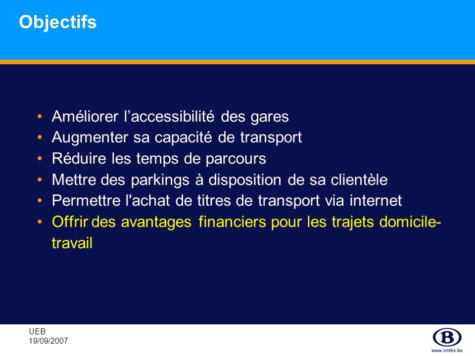 Objectifs Améliorer l'accessibilité des gares