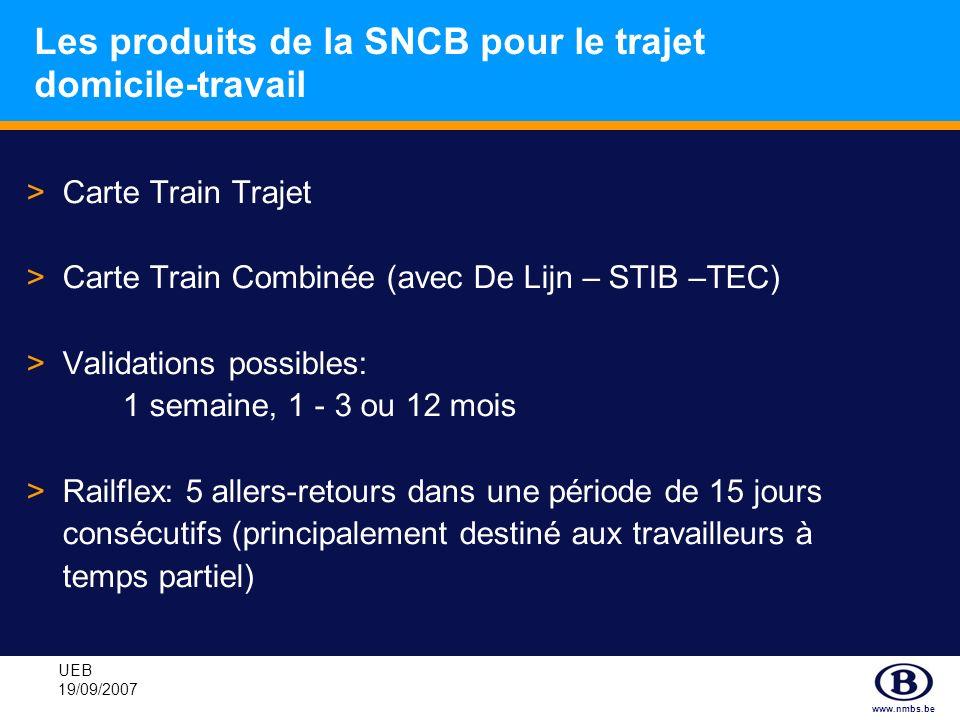 Les produits de la SNCB pour le trajet domicile-travail