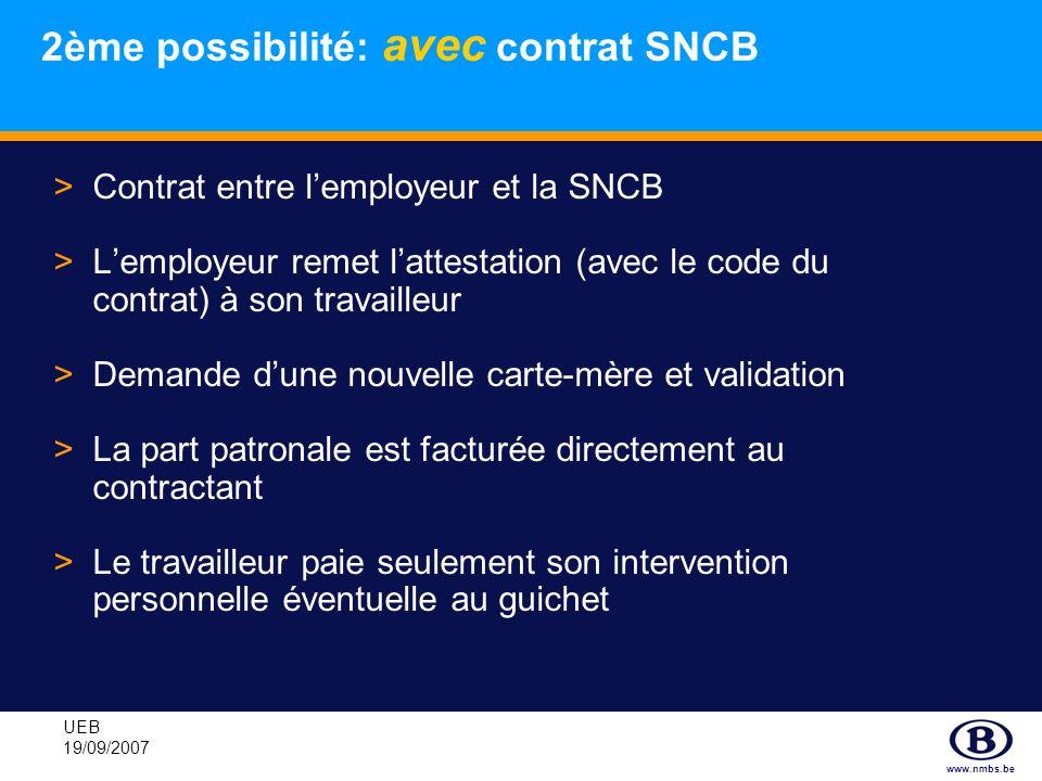 2ème possibilité: avec contrat SNCB