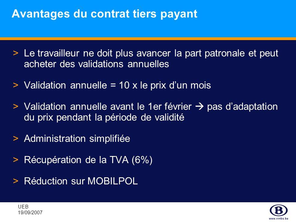 Avantages du contrat tiers payant