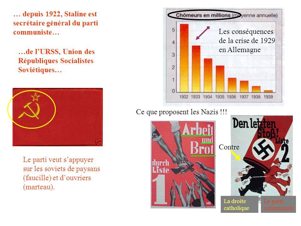 … depuis 1922, Staline est secrétaire général du parti communiste…