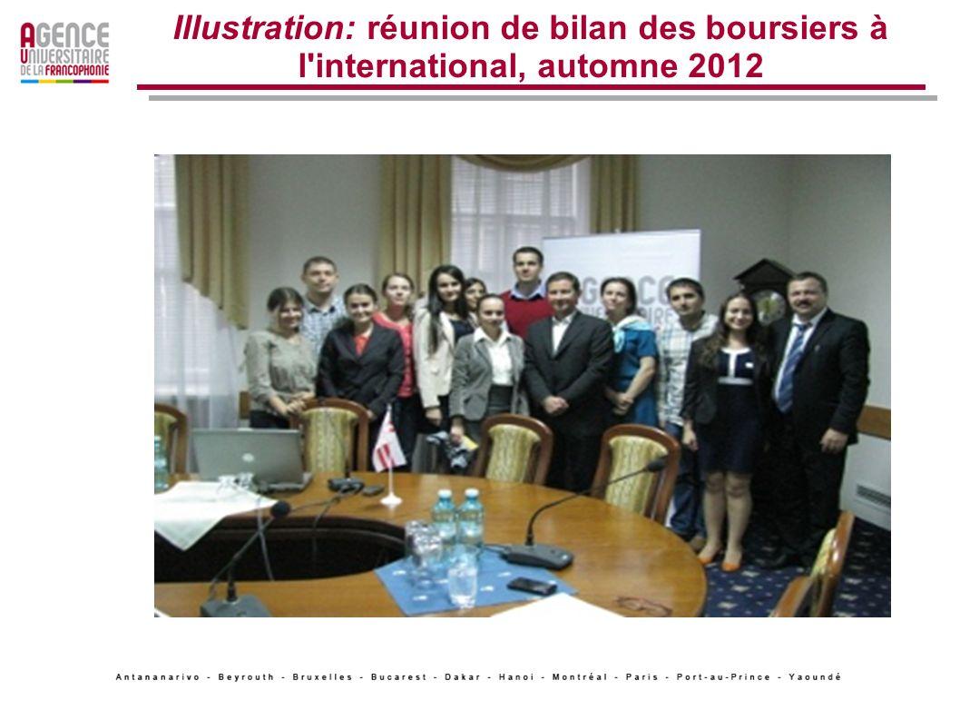 Illustration: réunion de bilan des boursiers à l international, automne 2012