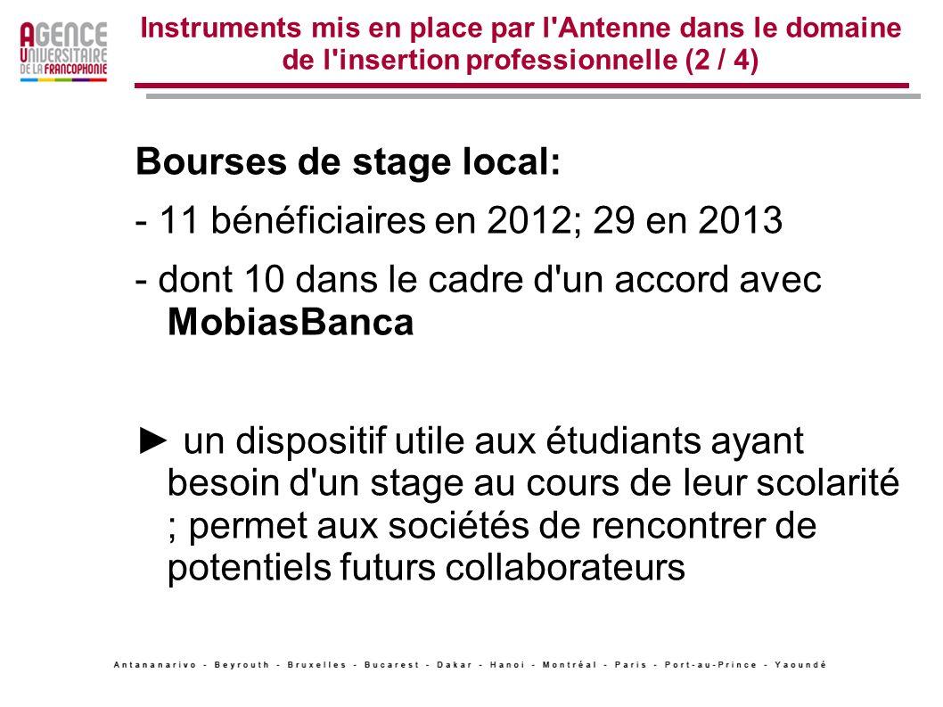 Bourses de stage local: - 11 bénéficiaires en 2012; 29 en 2013