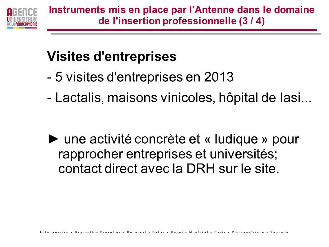 - 5 visites d entreprises en 2013