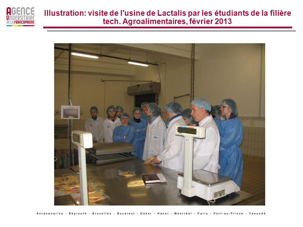 Illustration: visite de l usine de Lactalis par les étudiants de la filière tech.