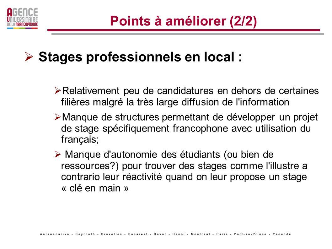 Stages professionnels en local :
