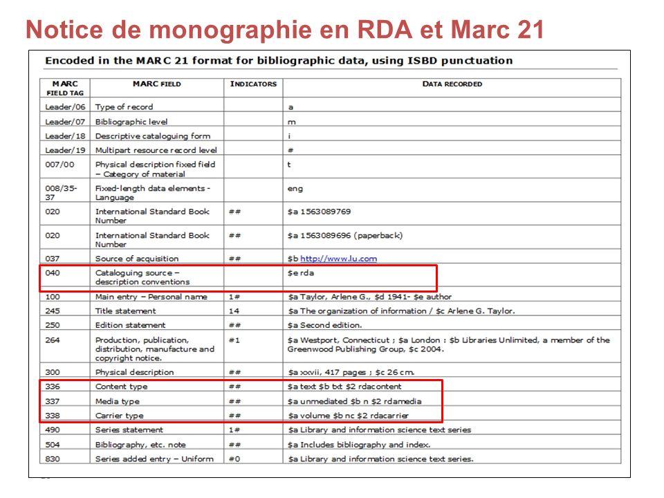 Notice de monographie en RDA et Marc 21