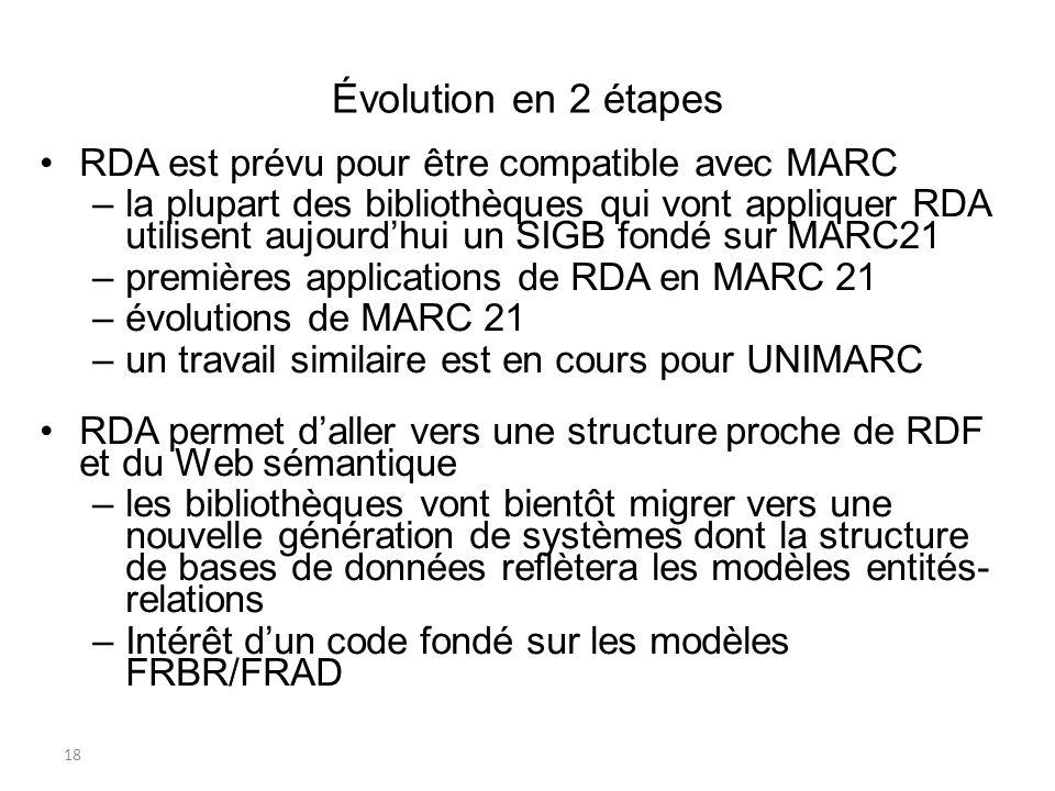 Évolution en 2 étapes RDA est prévu pour être compatible avec MARC
