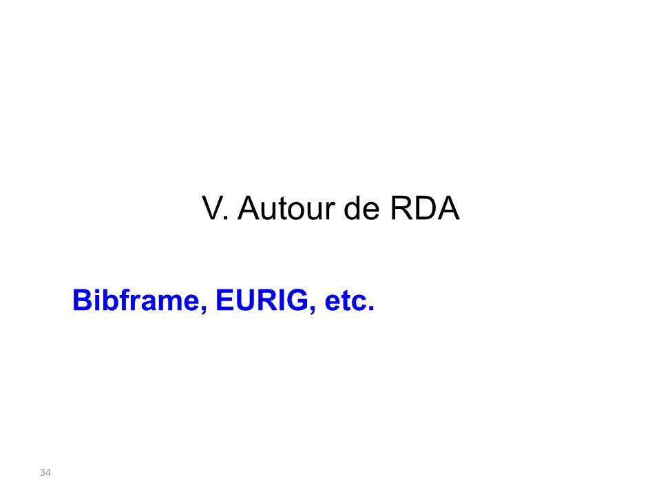 V. Autour de RDA Bibframe, EURIG, etc. 34