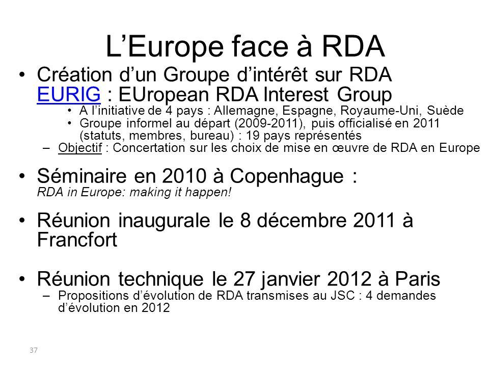 L'Europe face à RDA Création d'un Groupe d'intérêt sur RDA EURIG : EUropean RDA Interest Group.