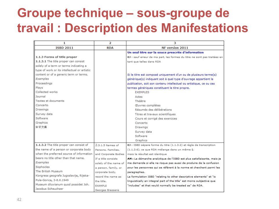 Groupe technique – sous-groupe de travail : Description des Manifestations