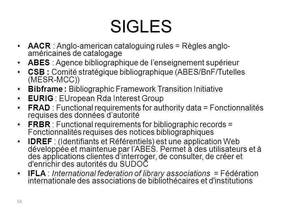 SIGLES AACR : Anglo-american cataloguing rules = Règles anglo-américaines de catalogage. ABES : Agence bibliographique de l'enseignement supérieur.