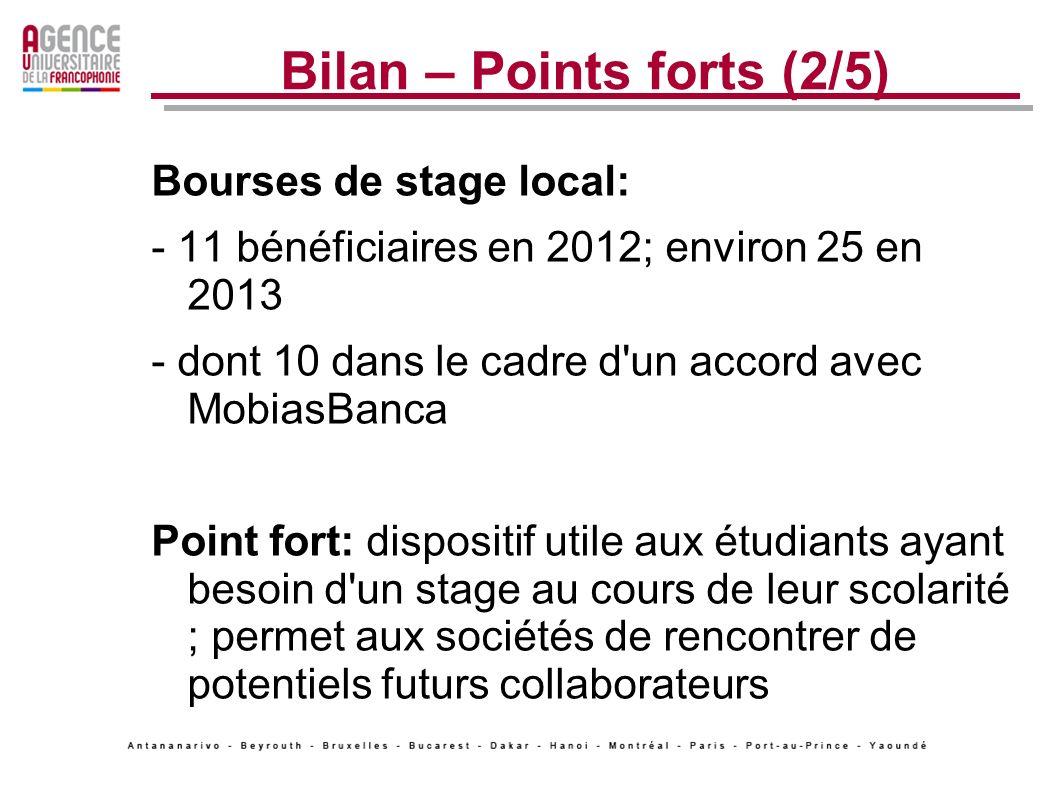 Bilan – Points forts (2/5)