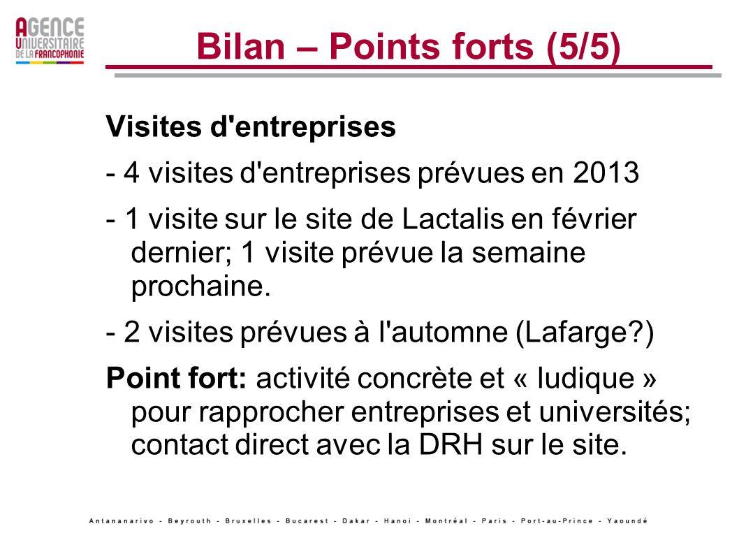 Bilan – Points forts (5/5)