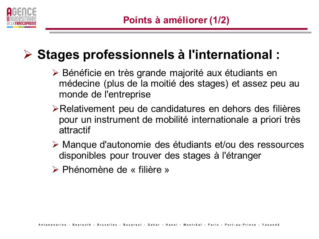 Stages professionnels à l international :