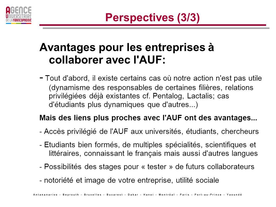 Avantages pour les entreprises à collaborer avec l AUF: