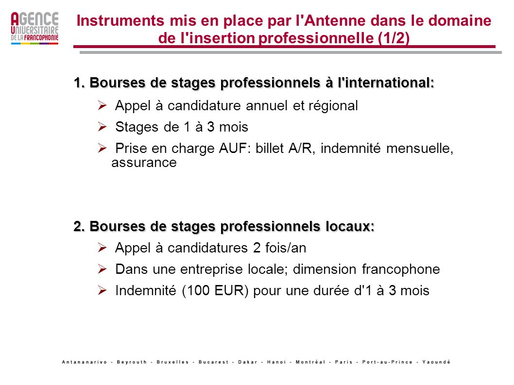 Instruments mis en place par l Antenne dans le domaine de l insertion professionnelle (1/2)