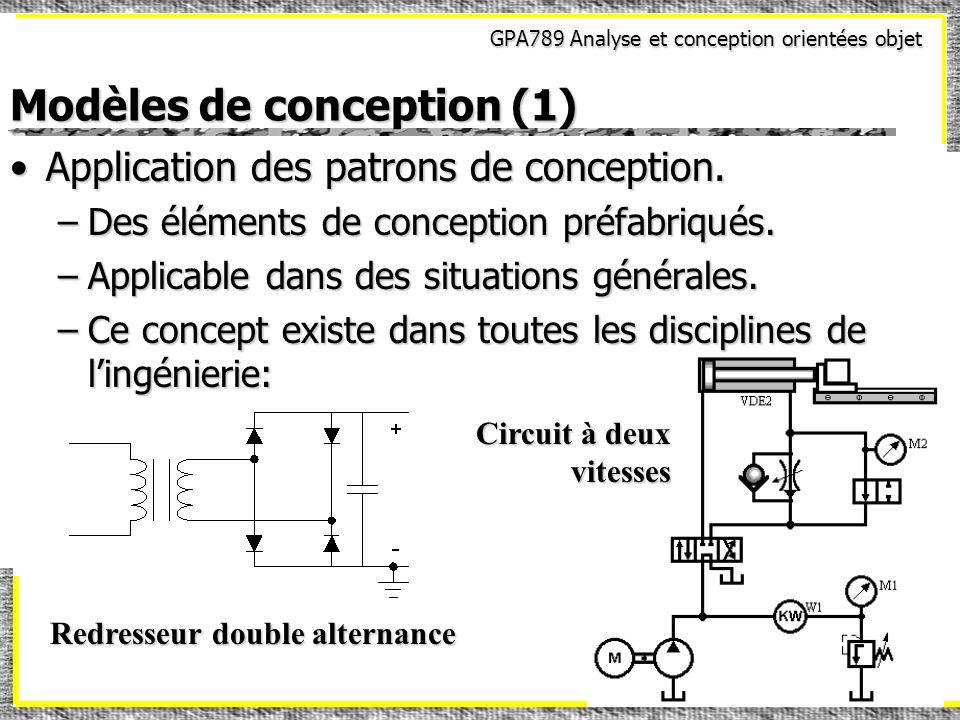 Modèles de conception (1)