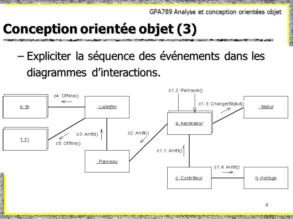 Conception orientée objet (3)