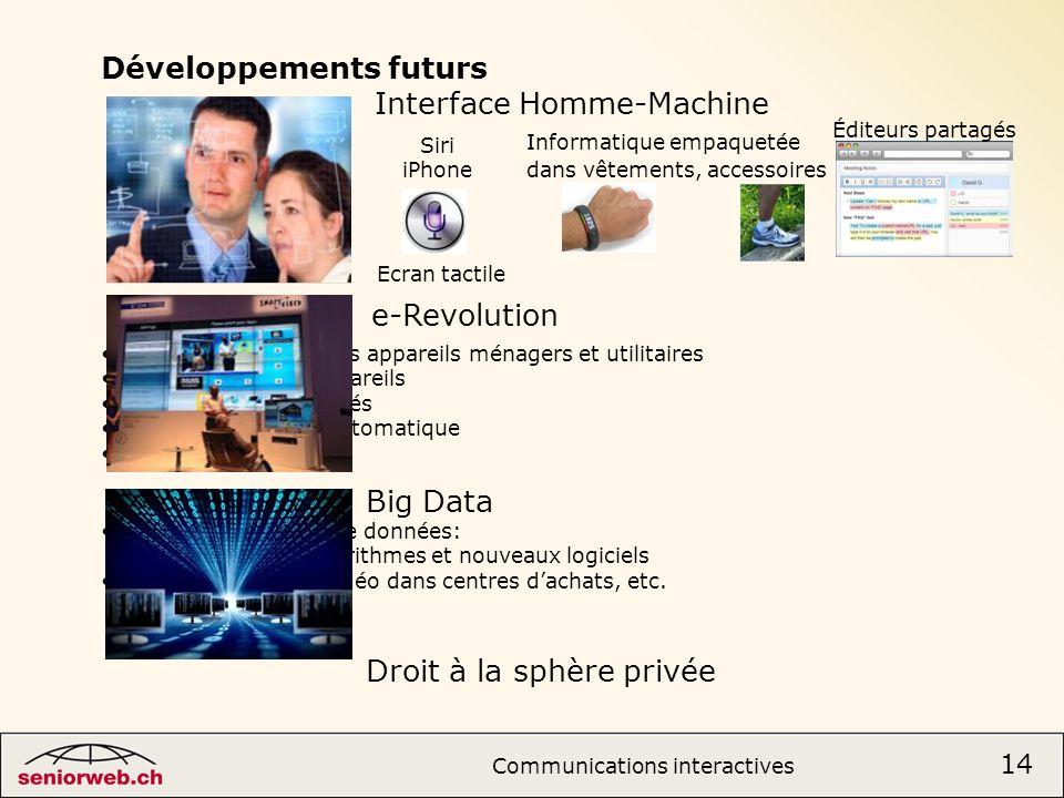 Développements futurs Interface Homme-Machine Informatique empaquetée