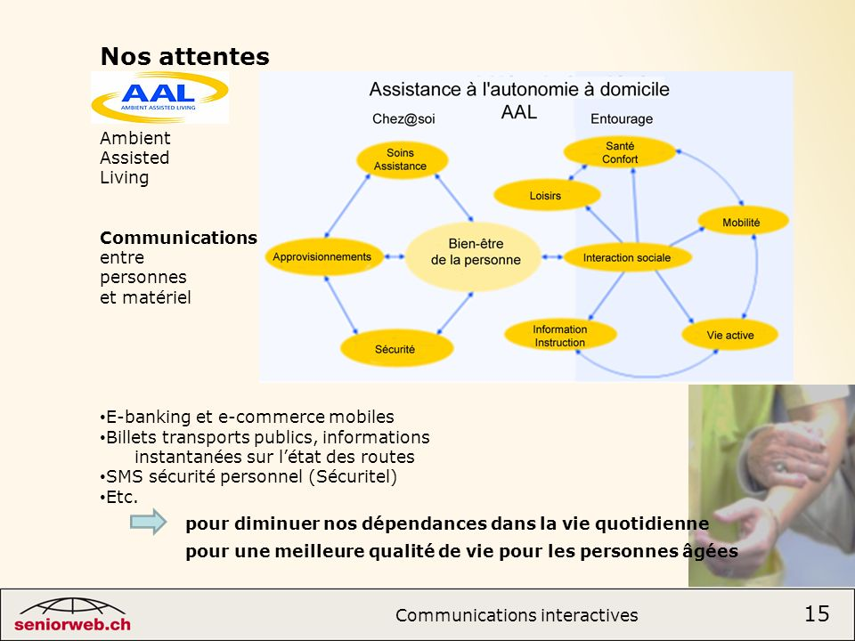 Nos attentes Communications interactives 15 Ambient Assisted Living