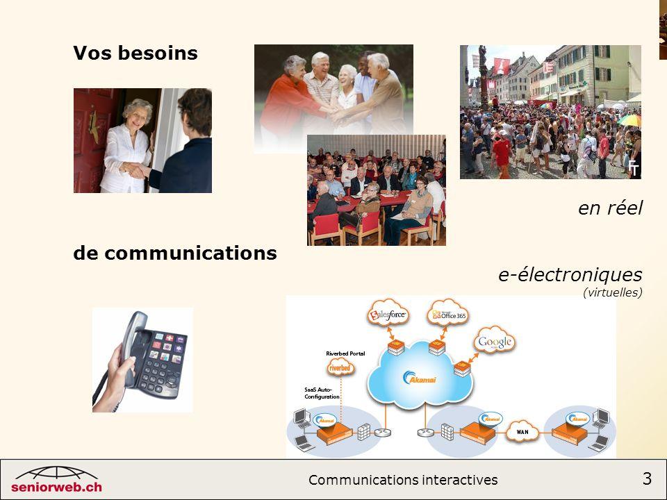 Vos besoins de communications en réel e-électroniques