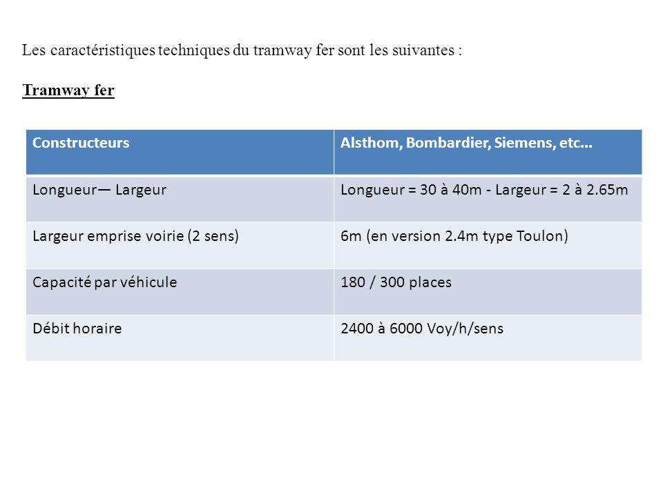 Les caractéristiques techniques du tramway fer sont les suivantes :