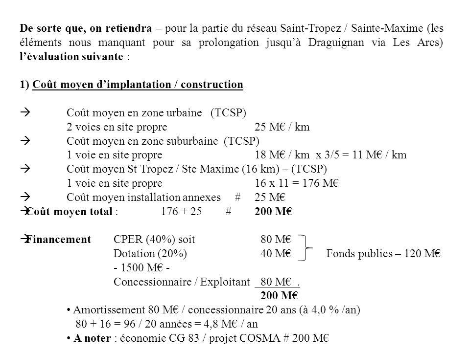 De sorte que, on retiendra – pour la partie du réseau Saint-Tropez / Sainte-Maxime (les éléments nous manquant pour sa prolongation jusqu'à Draguignan via Les Arcs) l'évaluation suivante :