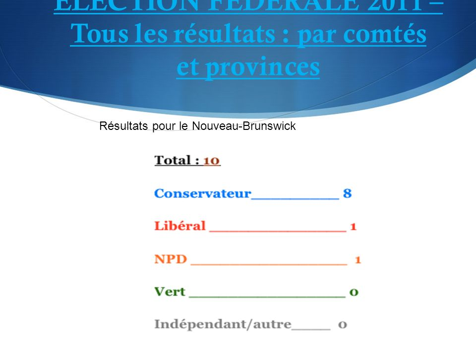 ÉLECTION FÉDÉRALE 2011 – Tous les résultats : par comtés et provinces