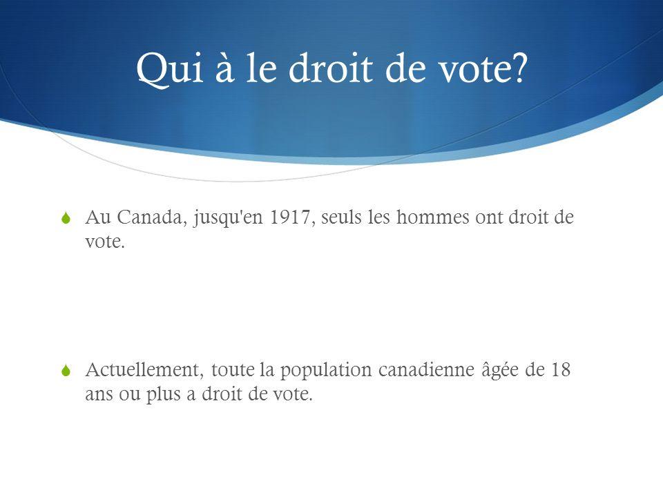 Qui à le droit de vote Au Canada, jusqu en 1917, seuls les hommes ont droit de vote.