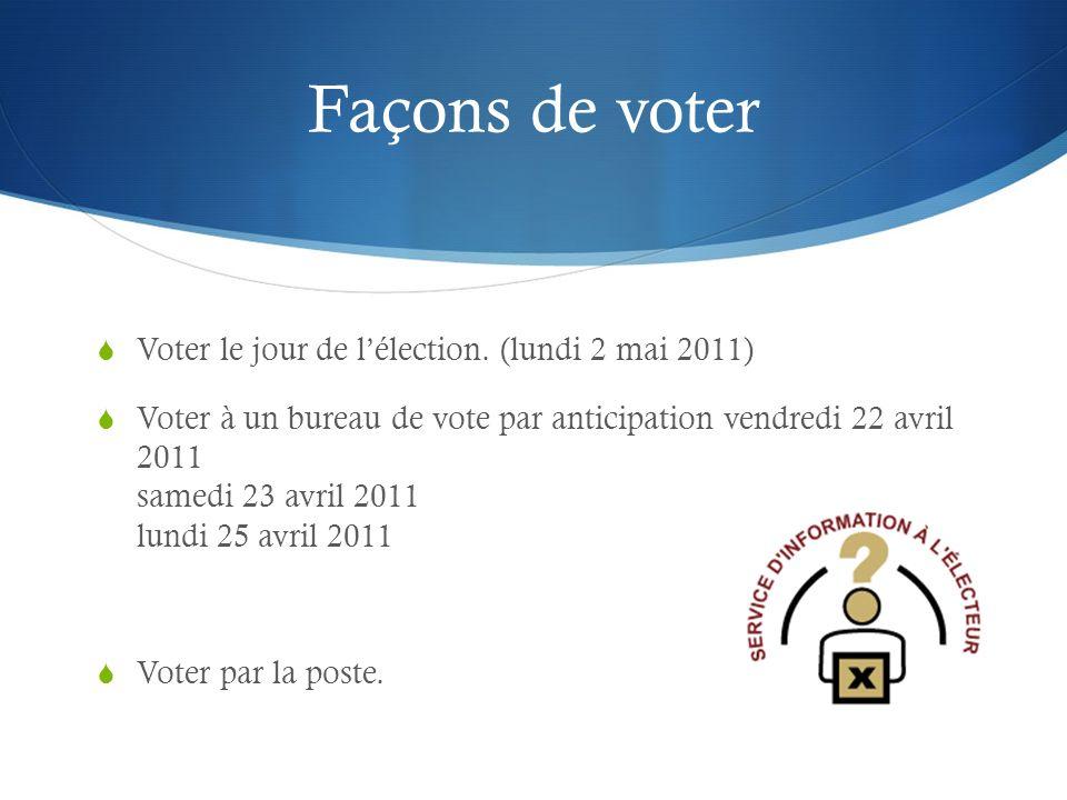 Façons de voter Voter le jour de l'élection. (lundi 2 mai 2011)