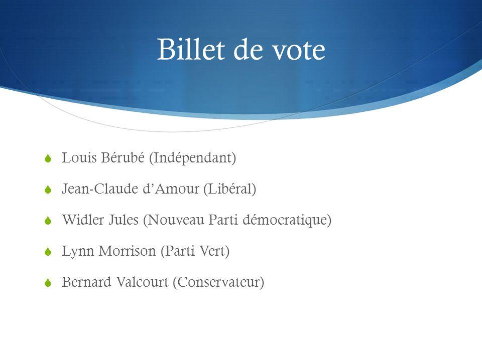 Billet de vote Louis Bérubé (Indépendant)