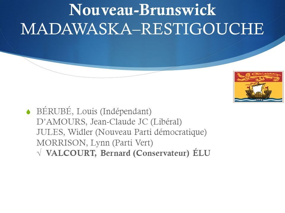 Nouveau-Brunswick MADAWASKA–RESTIGOUCHE